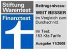 Testsiegel Finanztest 2008 - Autoversicherung