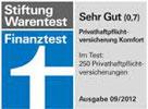 Testsiegel Finanztest 2012 - Privathaftpflichtversicherung